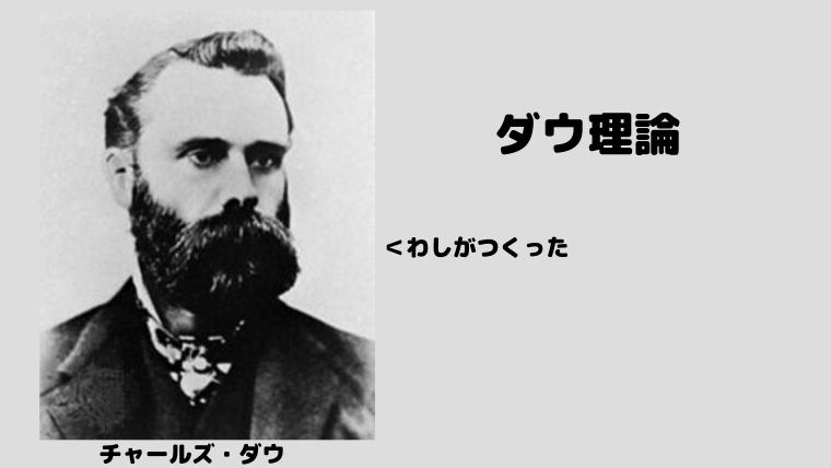 ダウ理論発明者のチャールズ・ヘンリー・ダウ