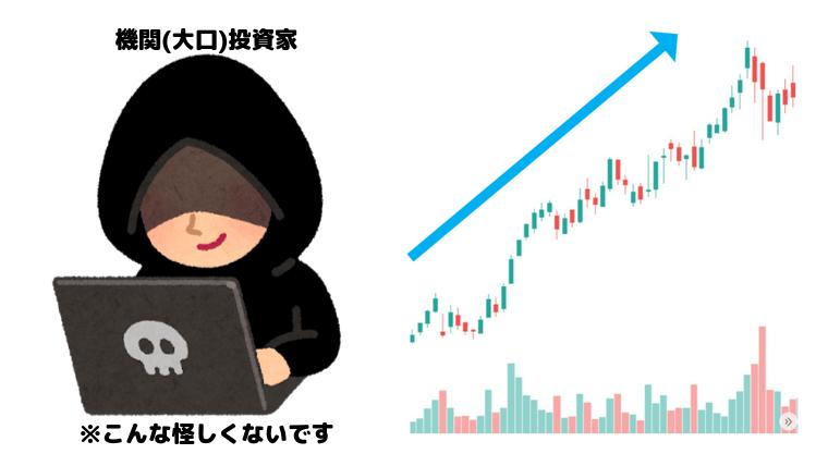 機関投資家が株価を操作している